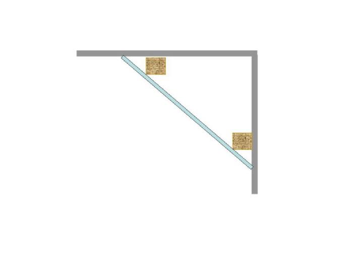 Comment Casser Un Angle Pour Fixer Une Hotte Class