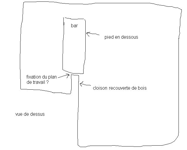 d butant installer un bar plan de travail communaut leroy merlin. Black Bedroom Furniture Sets. Home Design Ideas