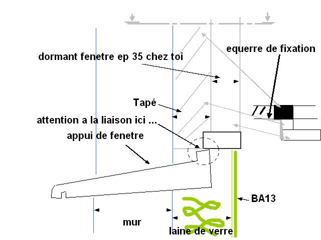 Isolement sur fen tre pos e en applique sur ba13 forum d for Pose fenetre de toit leroy merlin