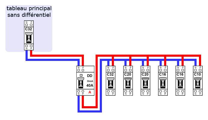 Tab Principal Sans Differentiel Tabl Secondaire Communaute Leroy Merlin